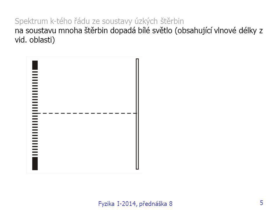 Ohyb na pravoúhlém otvoru pravoúhlý otvor, malé avšak nezanedbatelné šířky a, platí dopadající rovinná vlna myšlenkově rozdělíme otvor na štěrbiny tak úzké, že jejich šířka je zanedbatelná (bodová) rr L » a, L » v bodě P - dráhový a fázový rozdíl dvou sousedních paprsků: Fyzika I-2014, přednáška 8 6