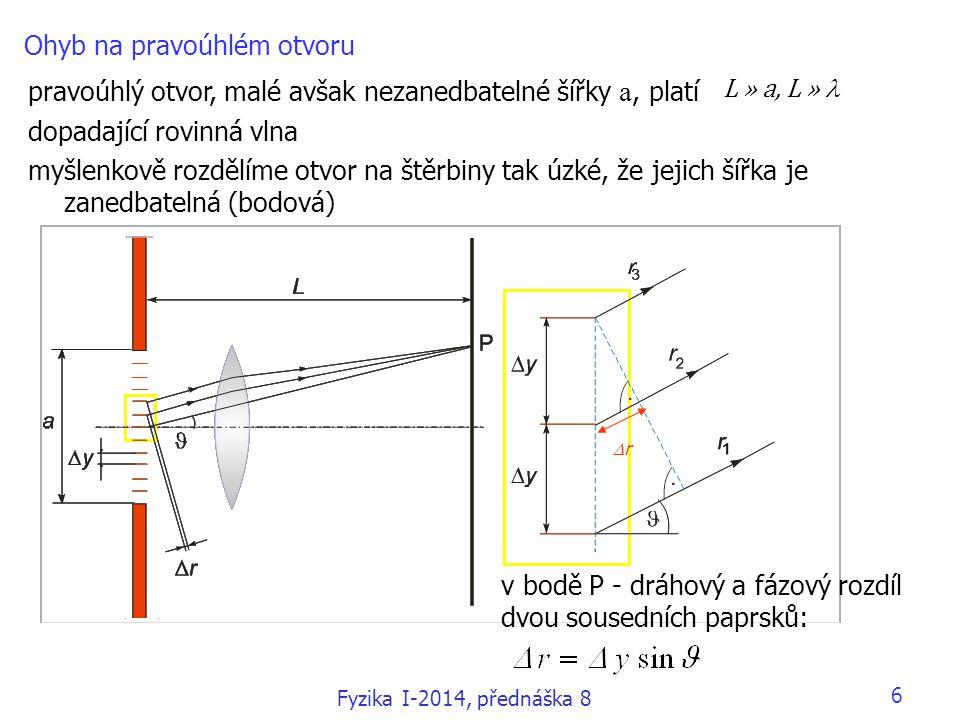 27 Lupa spojná soustava, modelujeme tenkou spojkou tabule a) zvětšení při pozorování akomodovaným okem b) neakomodovaným aby spojka fungovala jako lupa D > 4 dioptrie y  l Fyzika I-2014, přednáška 8