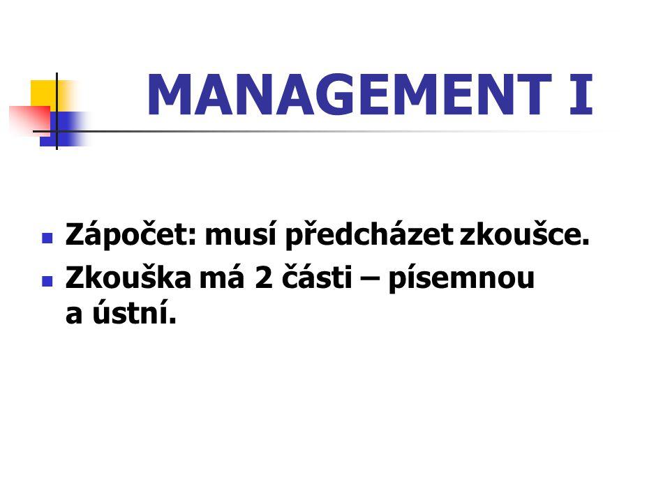 2.PLÁNOVÁNÍ 1.Proces plánování, logika plánovacího procesu 2.Typy plánů 3.Postup plánování 4.Management podle cílů (MBO), pravidlo SMART