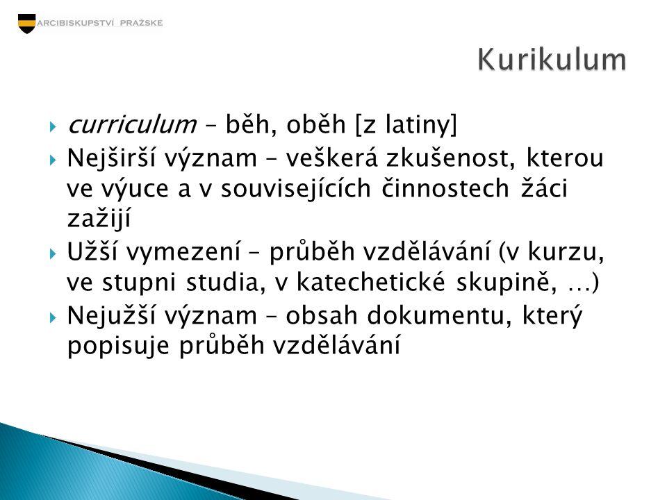  curriculum – běh, oběh [z latiny]  Nejširší význam – veškerá zkušenost, kterou ve výuce a v souvisejících činnostech žáci zažijí  Užší vymezení –