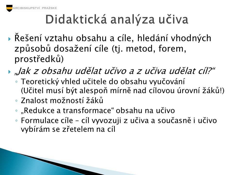  Při didaktické analýze učiva beru na zřetel: ◦ Potřeby žáků – proto cíl formuluji z hlediska žáka ◦ Cíle vyšší úrovně (tematického celku, ročníku, výuky jako takové …) konkretizuji do dílčích cílů ◦ Rozbor učiva – výběr pojmů, faktů, teorií a struktur  Otázka klíčového učiva (prof.