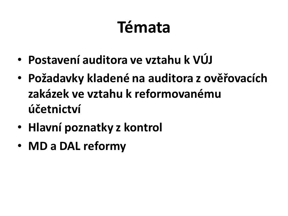 Poslání externího auditora ve vztahu k VÚJ Ověřovací zakázky – 420/2004 přezkoumávání hospodaření ÚSC Hlavní předmět – Rozpočet – *320* – Nakládání s majetkem ÚSC - *zákonnost* – Účetnictví vedené územním celkem Hlavní hledisko – Dodržování zákonnosti – 320/2001 Prověrky hospodaření PO Hlavní předmět – Rozpočet; Majetek; Fondy – Účetní závěrka – inventarizace, metody, prezentace, HV Hlediska – VKS, rizika, dodržování zákonnosti