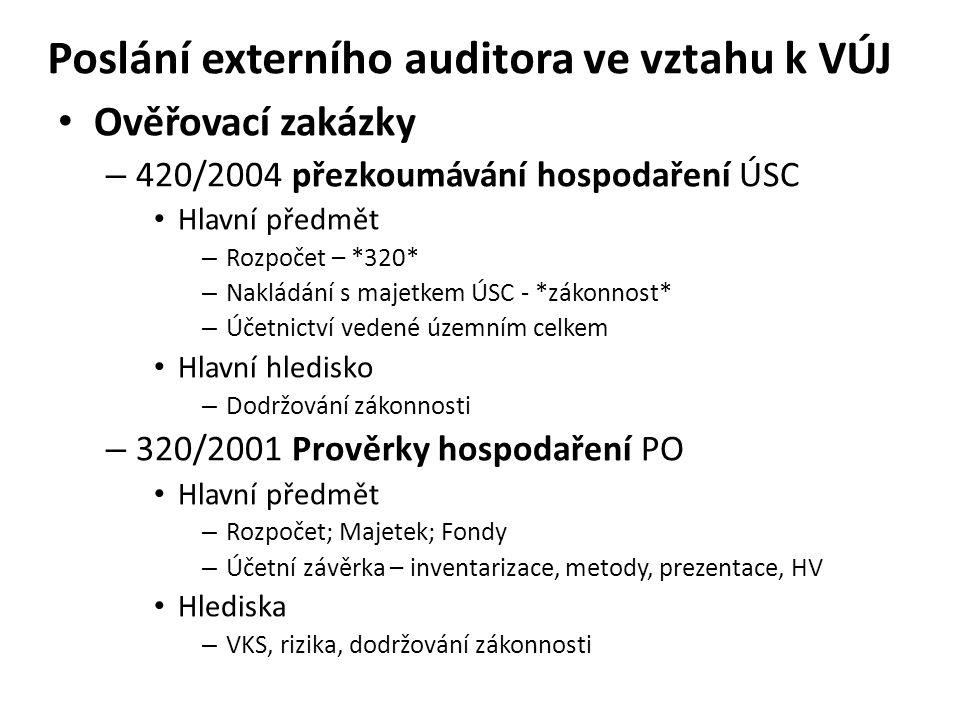 Poslání externího auditora ve vztahu k VÚJ Ověřovací zakázky – Role při procesu schvalování ÚZ Prověrkový charakter Proces vychází z ujištění Ale až audit účetní závěrky