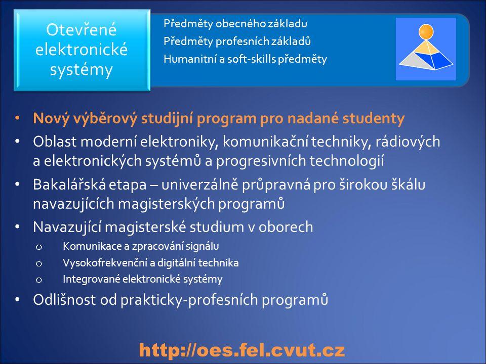 Nový výběrový studijní program pro nadané studenty Oblast moderní elektroniky, komunikační techniky, rádiových a elektronických systémů a progresivníc