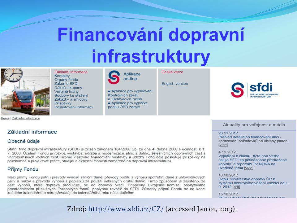 12 Zdroj: http://www.sfdi.cz/CZ/ (accessed Jan 01, 2013).http://www.sfdi.cz/CZ/ Financování dopravní infrastruktury