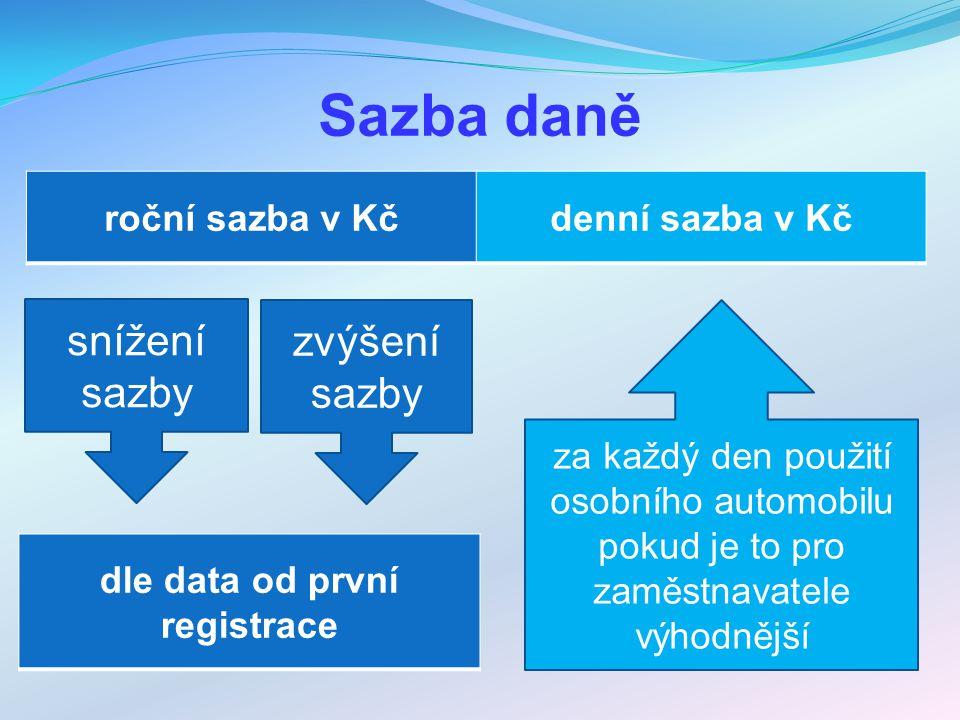 Sazba daně roční sazba v Kčdenní sazba v Kč snížení sazby dle data od první registrace zvýšení sazby za každý den použití osobního automobilu pokud je