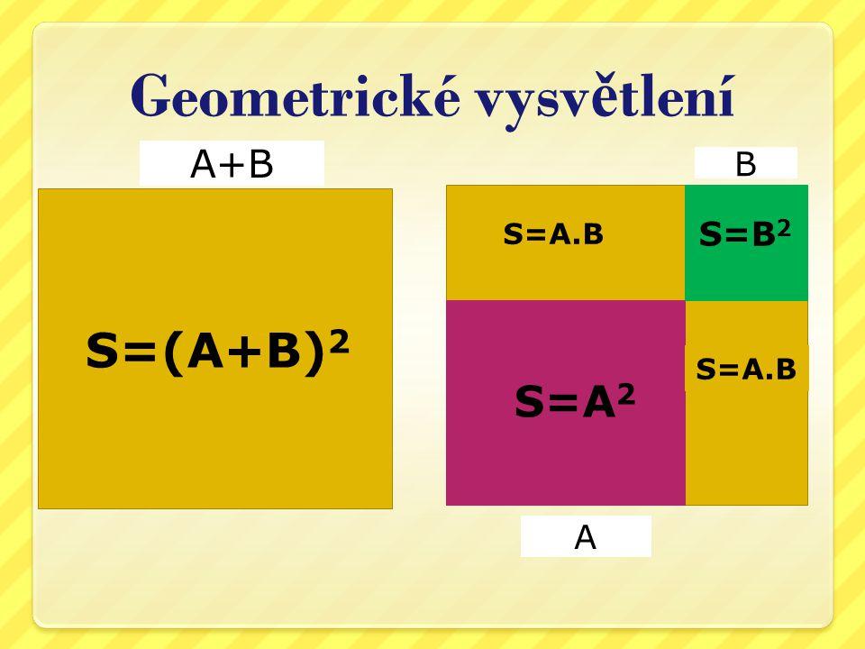 Geometrické vysv ě tlení S=(A+B) 2 A+B B A S=A 2 S=B 2 S=A.B