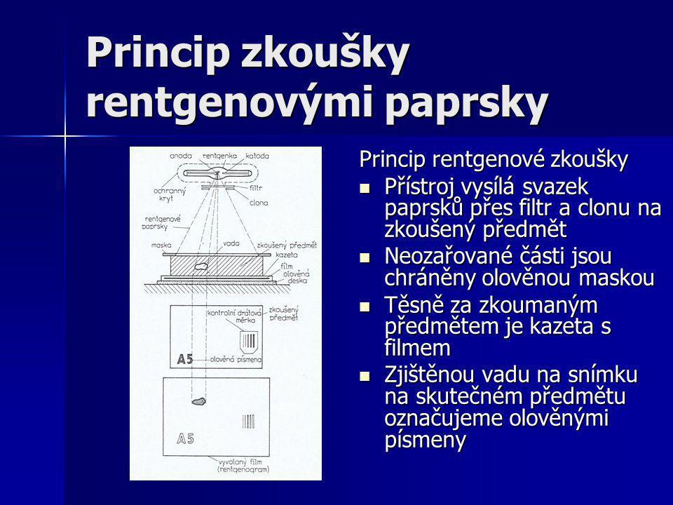 Princip zkoušky rentgenovými paprsky Princip rentgenové zkoušky Přístroj vysílá svazek paprsků přes filtr a clonu na zkoušený předmět Přístroj vysílá