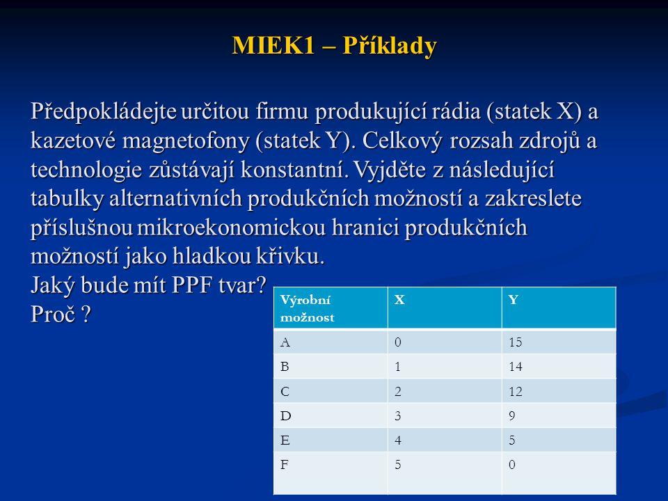 MIEK1 – Příklady Předpokládejte určitou firmu produkující rádia (statek X) a kazetové magnetofony (statek Y). Celkový rozsah zdrojů a technologie zůst