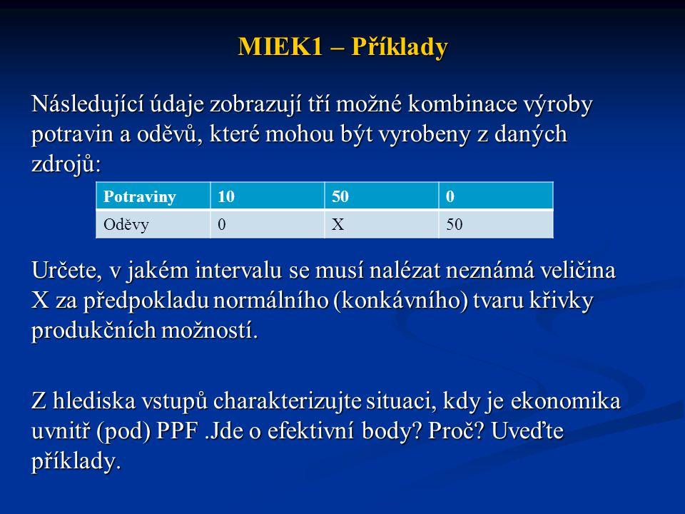 MIEK1 – Příklady Následující údaje zobrazují tří možné kombinace výroby potravin a oděvů, které mohou být vyrobeny z daných zdrojů: Určete, v jakém in