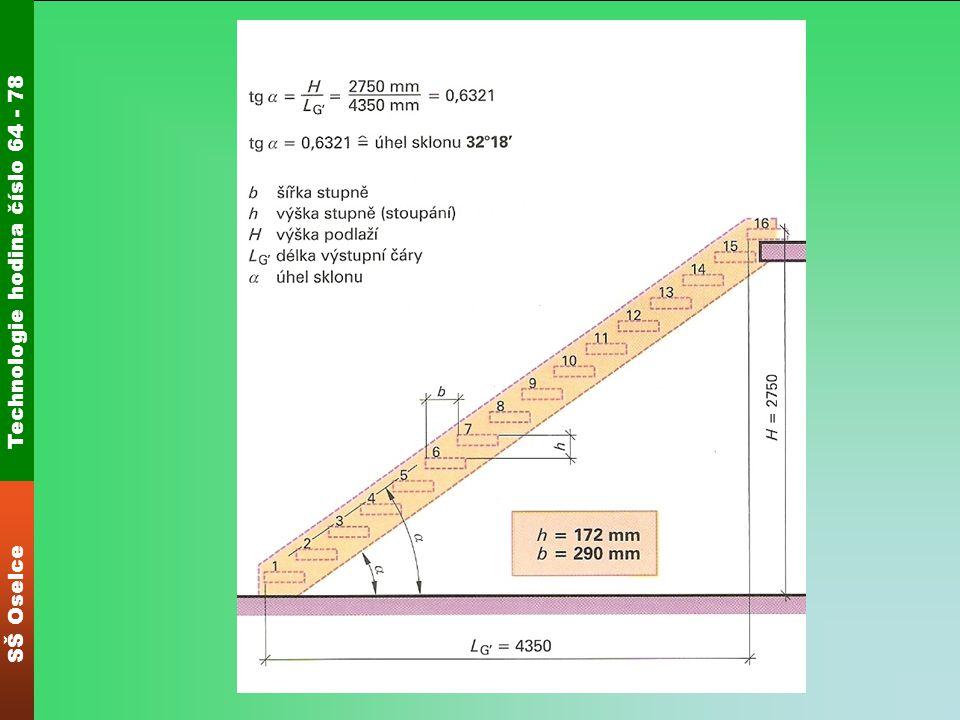 Technologie hodina číslo 64 - 78 SŠ Oselce Pravidlo pohodlnosti Vzorec: b – h = 12 Příklad: 290 – 170 = 12 Poměry stoupání podle tohoto pravidla jsou například 150/270, 160/280, 170/290 a 180/300.