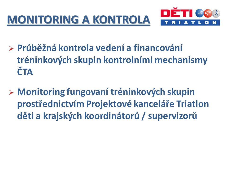 MONITORING A KONTROLA  Průběžná kontrola vedení a financování tréninkových skupin kontrolními mechanismy ČTA  Monitoring fungovaní tréninkových skupin prostřednictvím Projektové kanceláře Triatlon děti a krajských koordinátorů / supervizorů