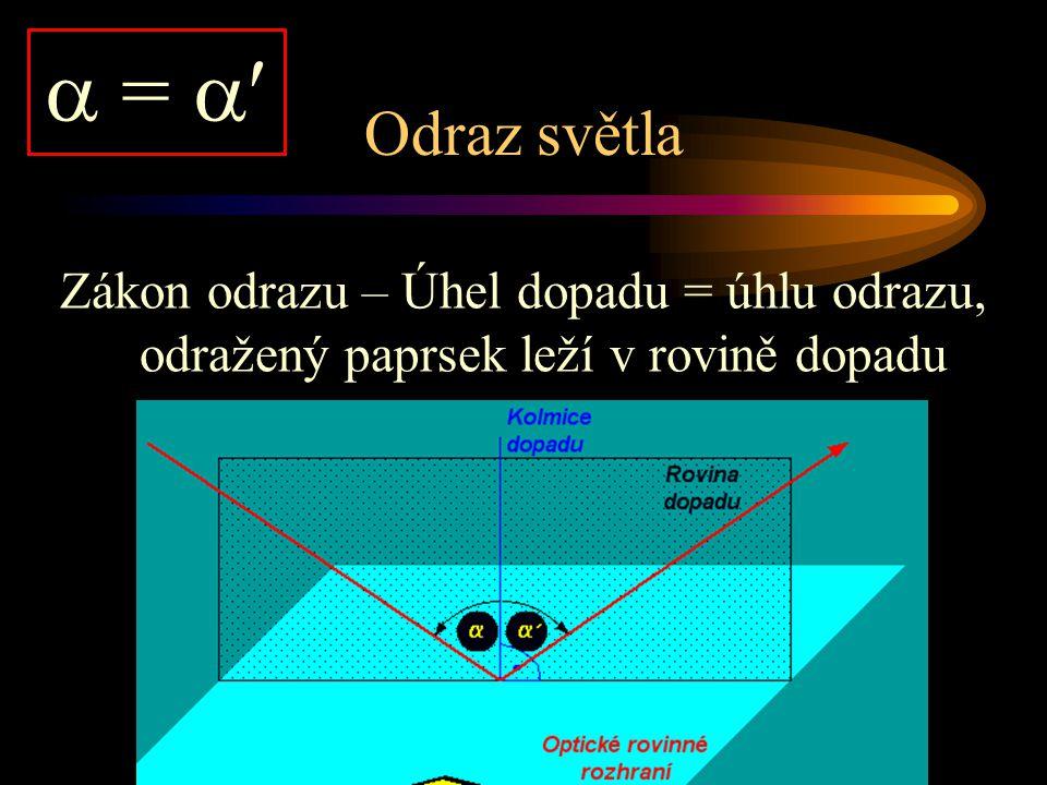 Odraz světla Zákon odrazu – Úhel dopadu = úhlu odrazu, odražený paprsek leží v rovině dopadu  = 
