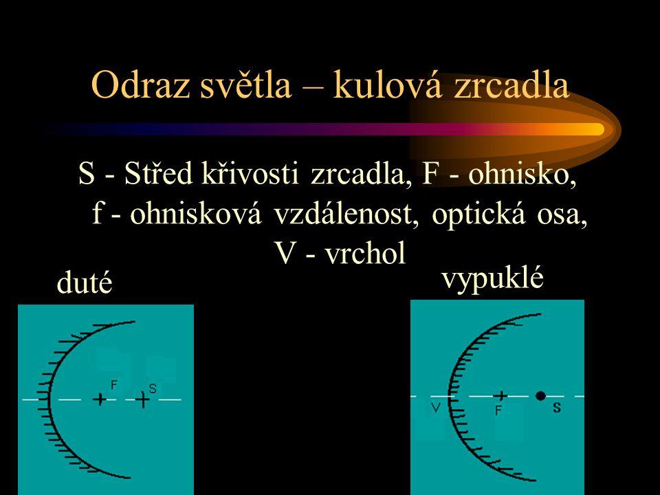 Odraz světla – kulová zrcadla duté S - Střed křivosti zrcadla, F - ohnisko, f - ohnisková vzdálenost, optická osa, V - vrchol vypuklé