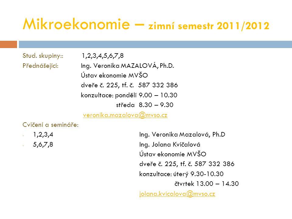 Mikroekonomie – zimní semestr 2011/2012 Stud.skupiny:: 1,2,3,4,5,6,7,8 Přednášející: Ing.