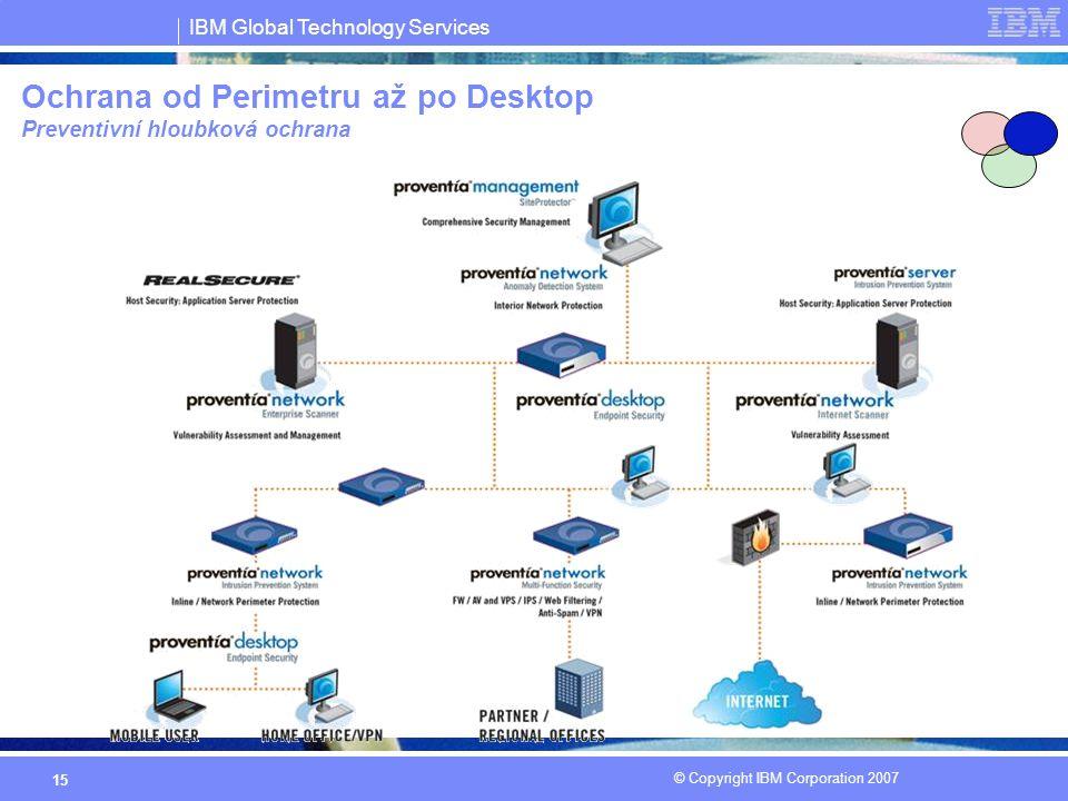 IBM Global Technology Services © Copyright IBM Corporation 2007 15 Ochrana od Perimetru až po Desktop Preventivní hloubková ochrana