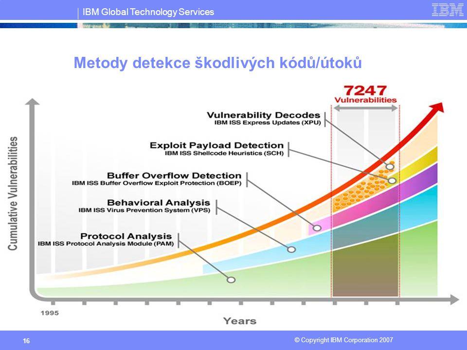 IBM Global Technology Services © Copyright IBM Corporation 2007 16 Metody detekce škodlivých kódů/útoků