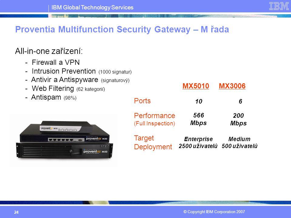 IBM Global Technology Services © Copyright IBM Corporation 2007 24 Ports Performance (Full Inspection) Target Deployment MX3006 Medium 500 uživatelů 2