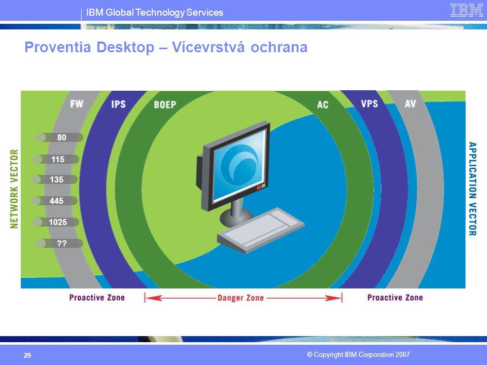 IBM Global Technology Services © Copyright IBM Corporation 2007 29 Proventia Desktop – Vícevrstvá ochrana 1025 ?.