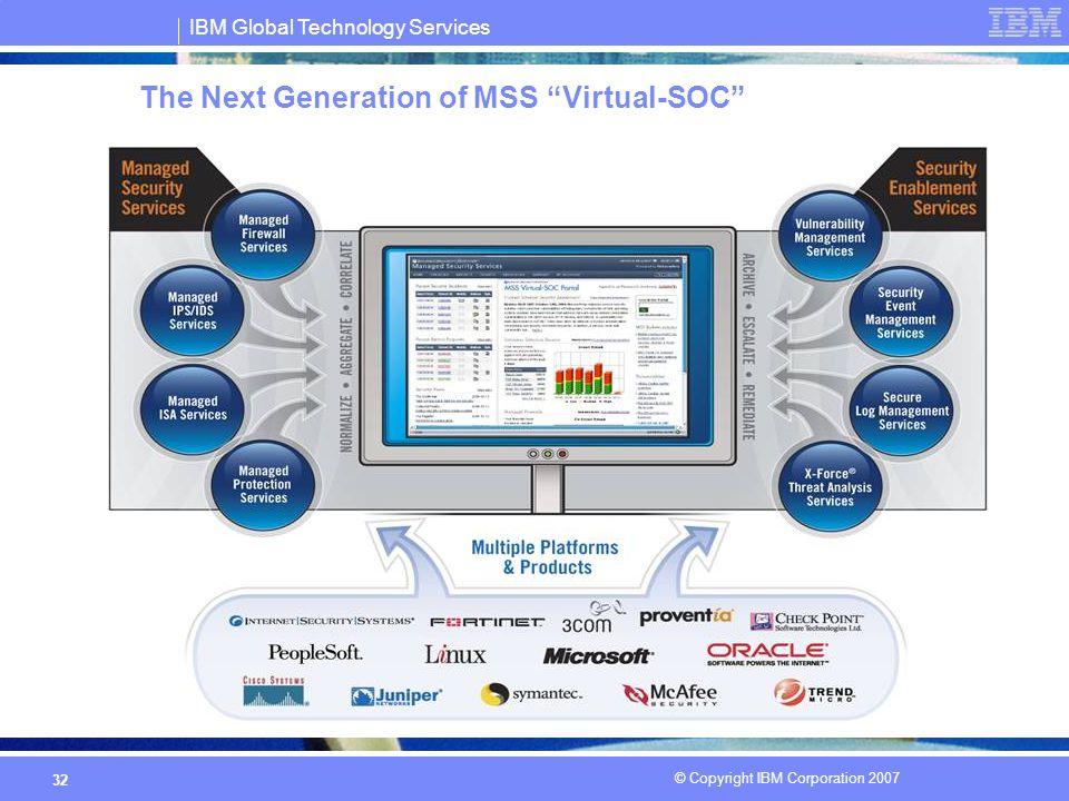 "IBM Global Technology Services © Copyright IBM Corporation 2007 32 The Next Generation of MSS ""Virtual-SOC"""