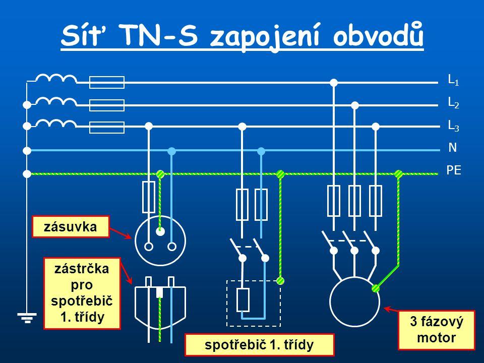 Síť TN-S zapojení obvodů L1L1 N L3L3 L2L2 PE zásuvka zástrčka pro spotřebič 1. třídy spotřebič 1. třídy 3 fázový motor