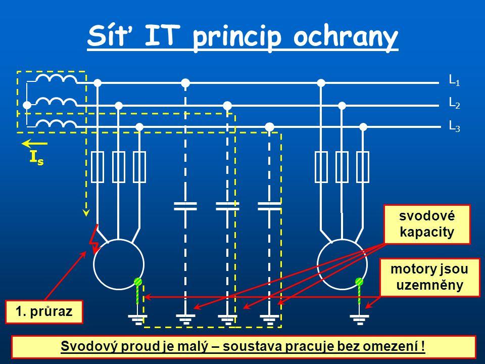 Síť IT princip ochrany L1L1 L3L3 L2L2 1. průraz svodové kapacity IsIs Svodový proud je malý – soustava pracuje bez omezení ! motory jsou uzemněny