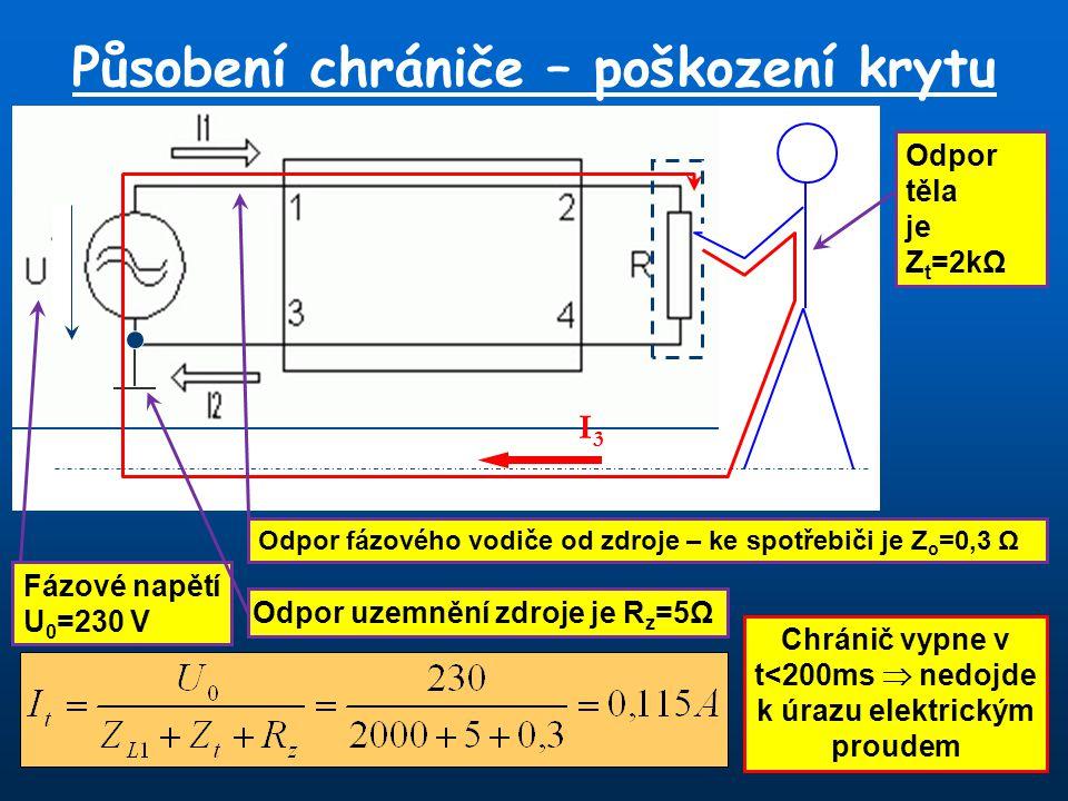 I3I3 Působení chrániče – poškození krytu Fázové napětí U 0 =230 V Odpor fázového vodiče od zdroje – ke spotřebiči je Z o =0,3 Ω Odpor těla je Z t =2kΩ