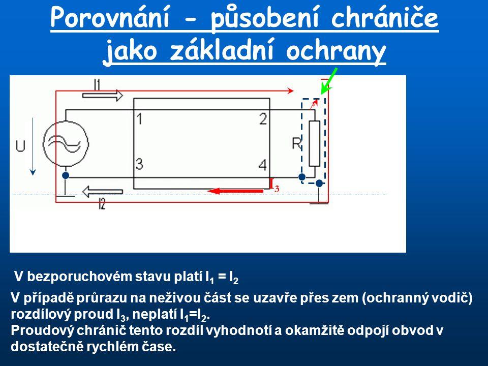 Porovnání - působení chrániče jako základní ochrany V případě průrazu na neživou část se uzavře přes zem (ochranný vodič) rozdílový proud I 3, neplatí