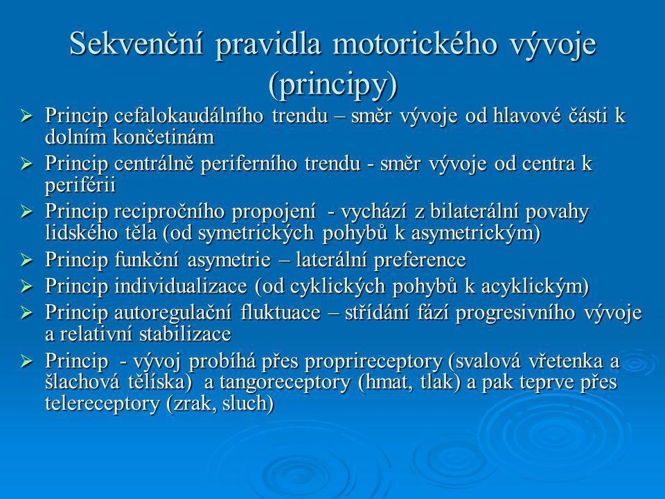Sekvenční pravidla motorického vývoje (principy)  Princip cefalokaudálního trendu – směr vývoje od hlavové části k dolním končetinám  Princip centrálně periferního trendu - směr vývoje od centra k periférii  Princip recipročního propojení - vychází z bilaterální povahy lidského těla (od symetrických pohybů k asymetrickým)  Princip funkční asymetrie – laterální preference  Princip individualizace (od cyklických pohybů k acyklickým)  Princip autoregulační fluktuace – střídání fází progresivního vývoje a relativní stabilizace  Princip - vývoj probíhá přes proprireceptory (svalová vřetenka a šlachová tělíska) a tangoreceptory (hmat, tlak) a pak teprve přes telereceptory (zrak, sluch)