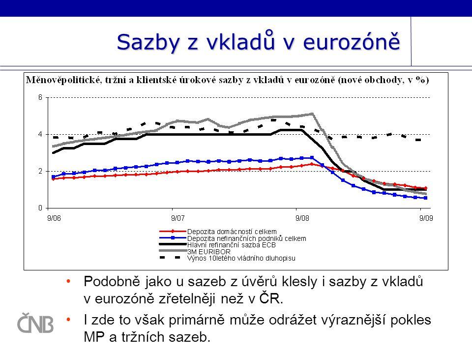 Sazby z vkladů v eurozóně Podobně jako u sazeb z úvěrů klesly i sazby z vkladů v eurozóně zřetelněji než v ČR.