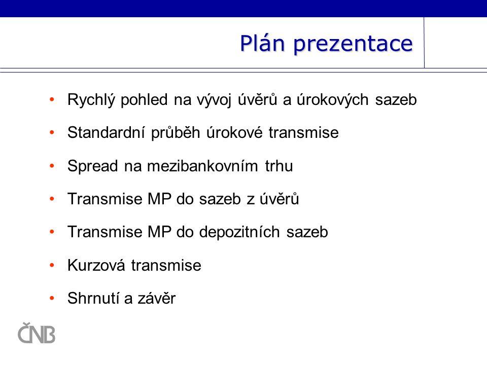 Sazby z vkladů v ČR Nejzřetelnější je transmise do sazeb podnikových vkladů.