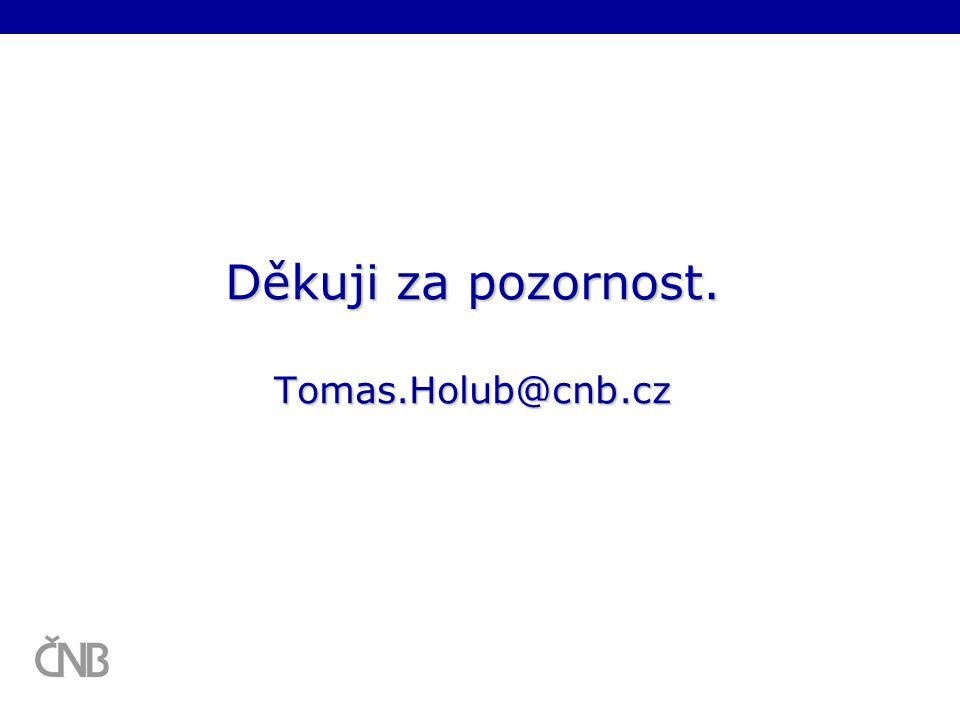 Děkuji za pozornost. Tomas.Holub@cnb.cz