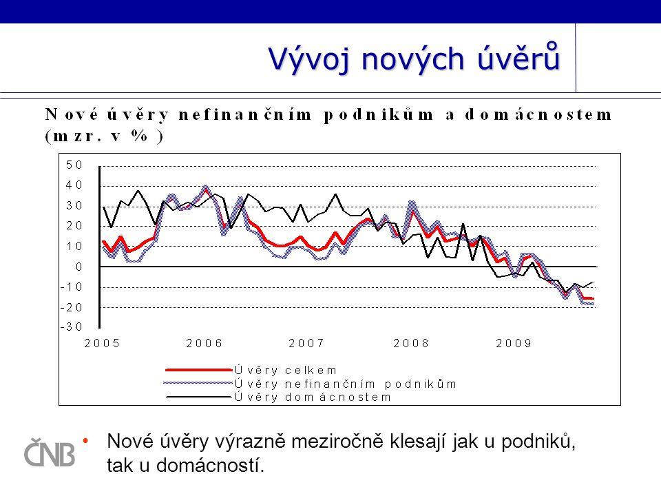 Konjunkturní průzkum Hlavním problémem je nedostatečná poptávka.