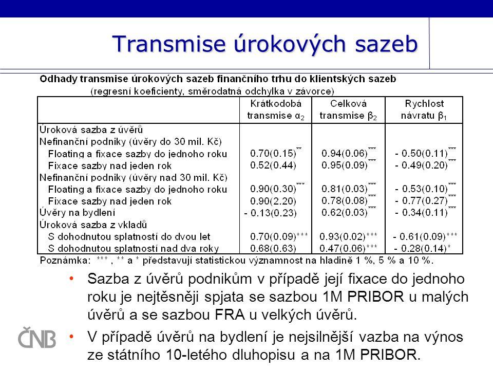 Transmise úrokových sazeb Sazba z úvěrů podnikům v případě její fixace do jednoho roku je nejtěsněji spjata se sazbou 1M PRIBOR u malých úvěrů a se sazbou FRA u velkých úvěrů.