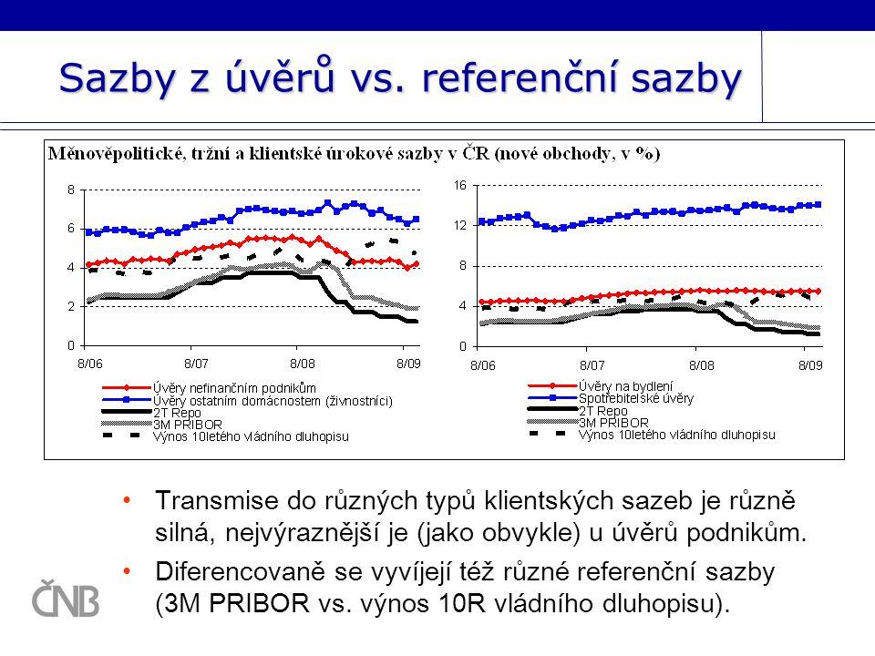 Vývoj sazeb v eurozóně Sazby z úvěrů v eurozóně klesly zřetelněji než v ČR.