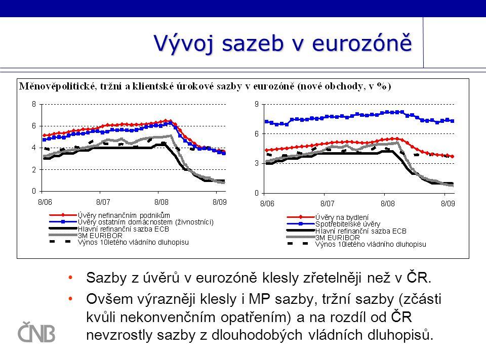 Rozklad rozdílu sazeb vůči eurozóně U celkových úvěrů je rozdíl ve vývoji dán menším poklesem MP sazeb v ČR a vývojem spreadu na mezibankovním trhu.