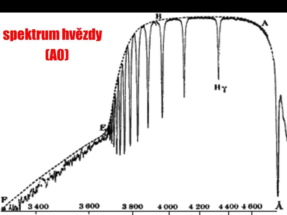 spektrum hvězdy (A0)