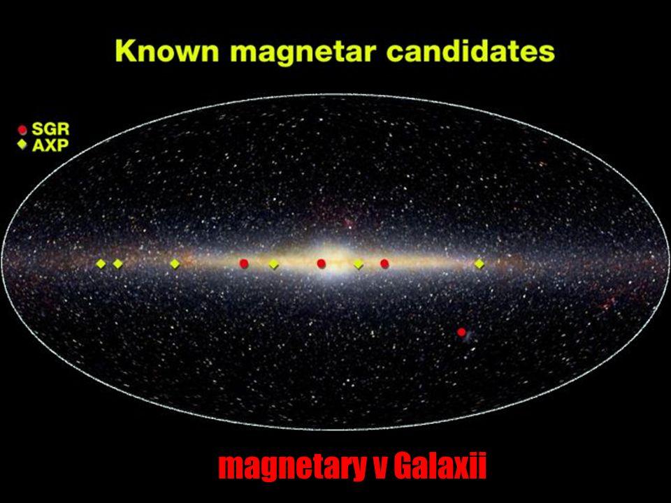 magnetary v Galaxii