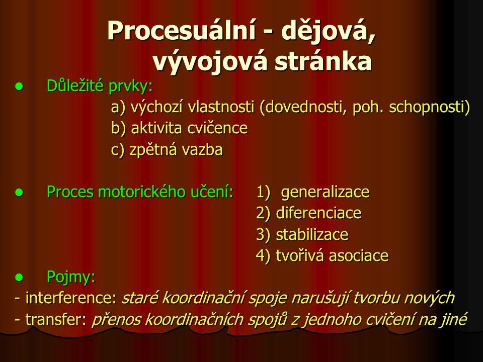 Procesuální - dějová, vývojová stránka Důležité prvky: Důležité prvky: a) výchozí vlastnosti (dovednosti, poh. schopnosti) b) aktivita cvičence c) zpě