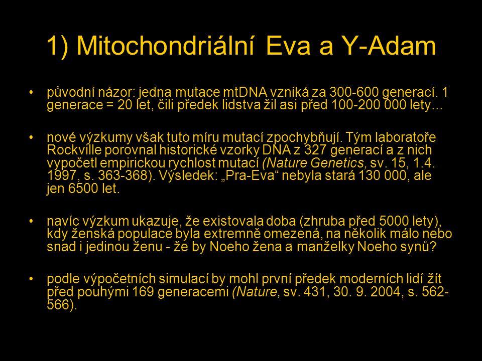 oproti tomu genetické výzkumy Y-chromozomů mužů ukazují, že společný mužský předek lidstva žil před 59 000 lety (Peter Underhill, (Nature Genetics, sv.