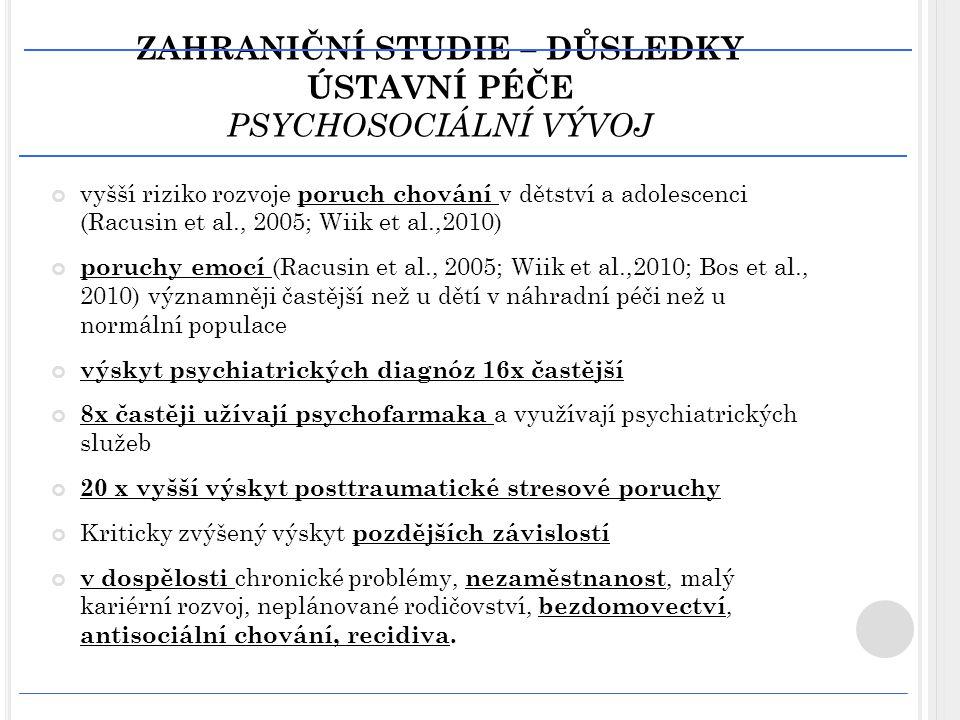 ZAHRANIČNÍ STUDIE – DŮSLEDKY ÚSTAVNÍ PÉČE PSYCHOSOCIÁLNÍ VÝVOJ vyšší riziko rozvoje poruch chování v dětství a adolescenci (Racusin et al., 2005; Wiik