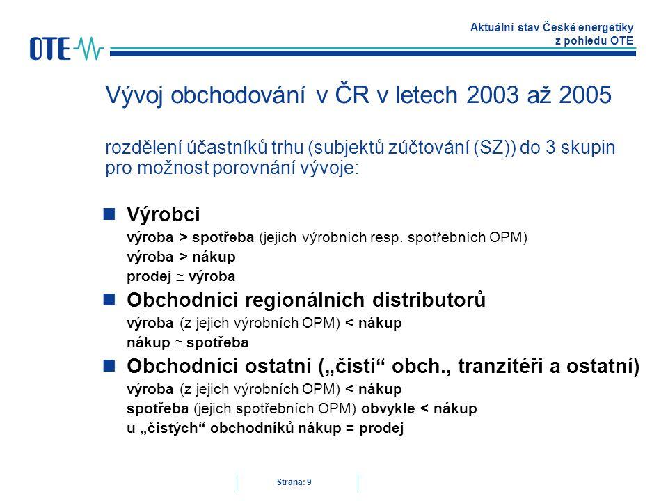 Aktuální stav České energetiky z pohledu OTE Strana: 9 Vývoj obchodování v ČR v letech 2003 až 2005 rozdělení účastníků trhu (subjektů zúčtování (SZ)) do 3 skupin pro možnost porovnání vývoje: Výrobci výroba > spotřeba (jejich výrobních resp.