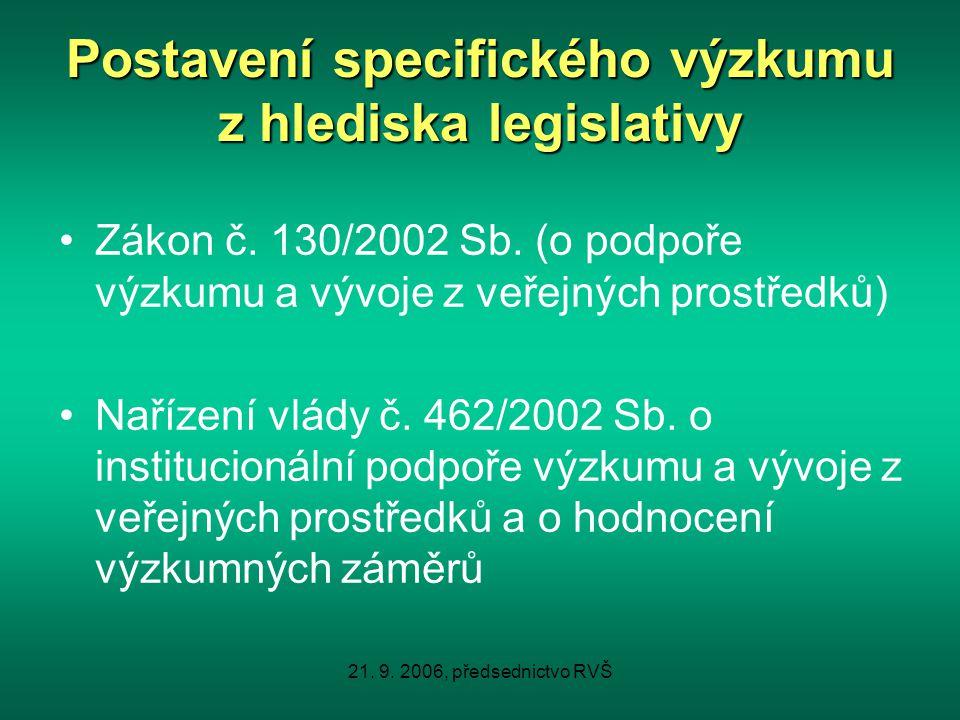 21. 9. 2006, předsednictvo RVŠ Postavení specifického výzkumu z hlediska legislativy Zákon č.