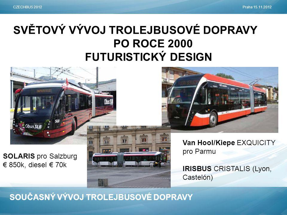 SOUČASNÝ VÝVOJ TROLEJBUSOVÉ DOPRAVY SVĚTOVÝ VÝVOJ TROLEJBUSOVÉ DOPRAVY PO ROCE 2000 FUTURISTICKÝ DESIGN CZECHBUS 2012Praha 15.11.2012 SOLARIS pro Salz