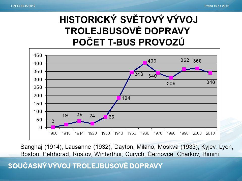 SOUČASNÝ VÝVOJ TROLEJBUSOVÉ DOPRAVY HISTORICKÝ SVĚTOVÝ VÝVOJ TROLEJBUSOVÉ DOPRAVY POČET T-BUS PROVOZŮ CZECHBUS 2012Praha 15.11.2012 Šanghaj (1914), La