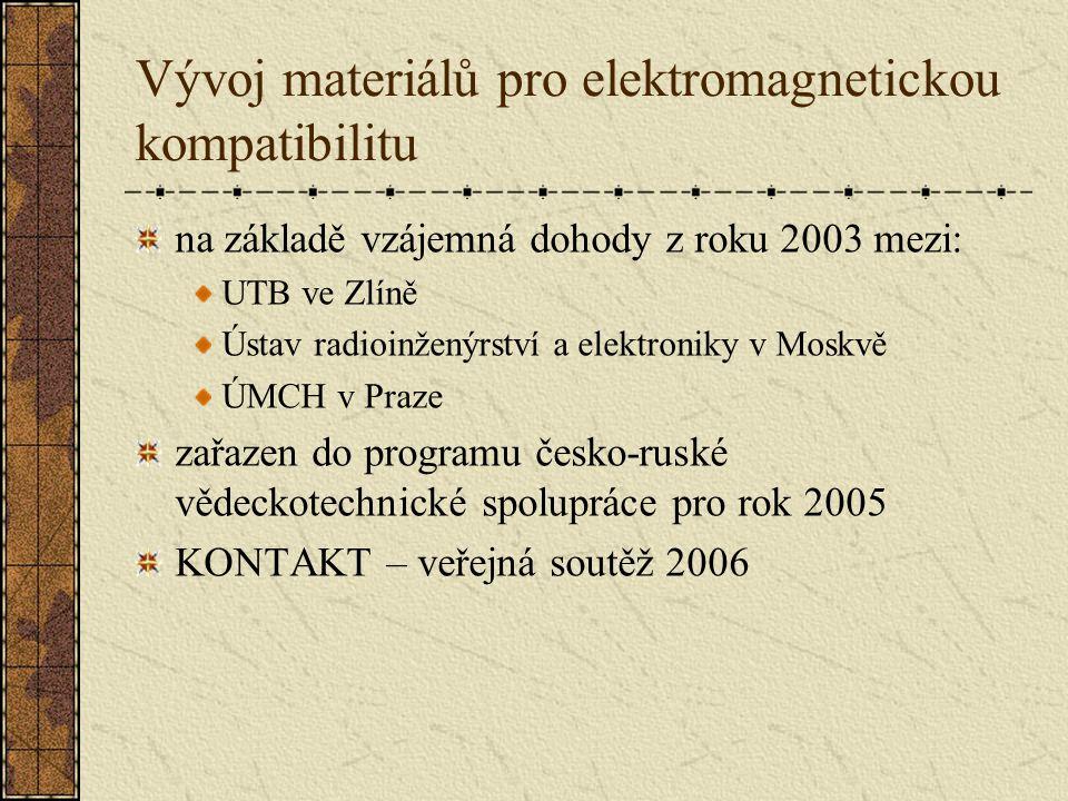 Vývoj materiálů pro elektromagnetickou kompatibilitu na základě vzájemná dohody z roku 2003 mezi: UTB ve Zlíně Ústav radioinženýrství a elektroniky v
