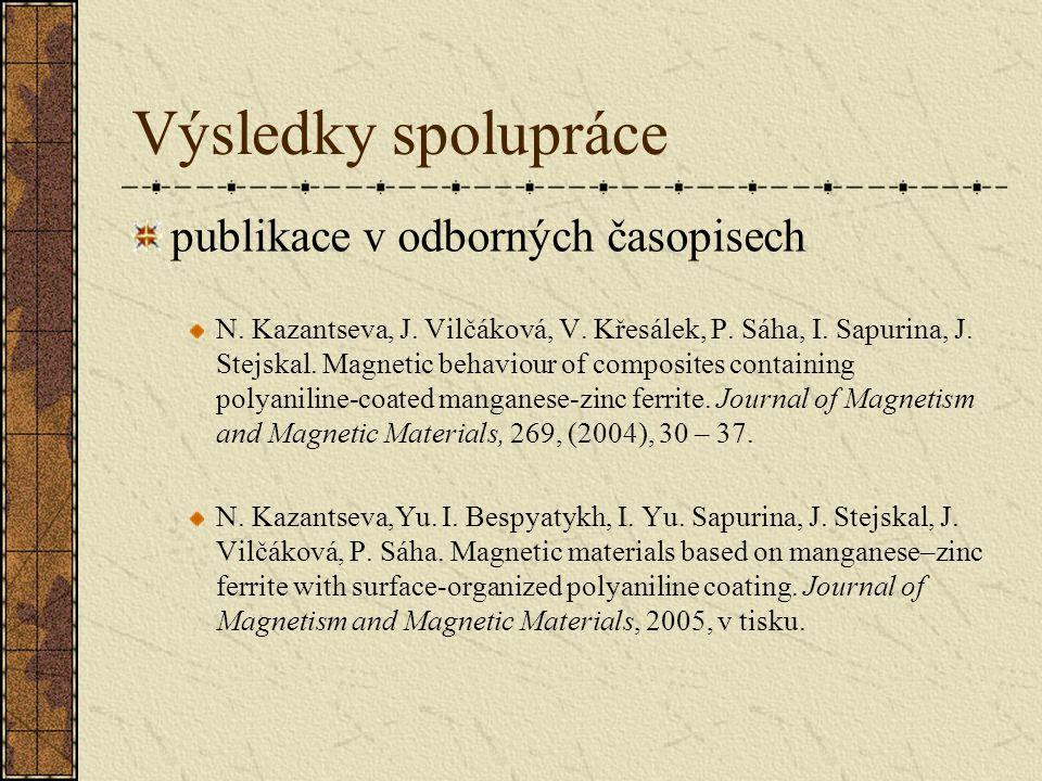 Výsledky spolupráce publikace v odborných časopisech N. Kazantseva, J. Vilčáková, V. Křesálek, P. Sáha, I. Sapurina, J. Stejskal. Magnetic behaviour o