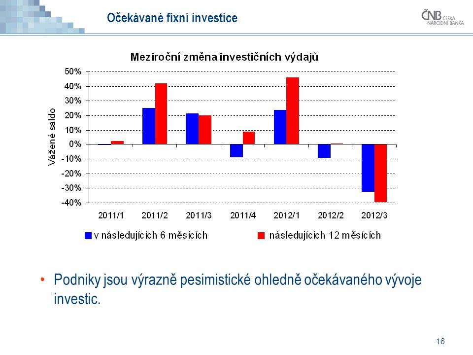 16 Podniky jsou výrazně pesimistické ohledně očekávaného vývoje investic. Očekávané fixní investice