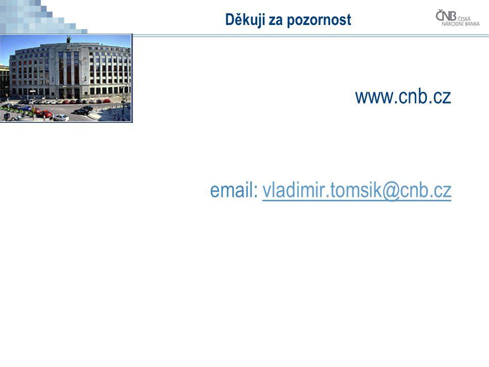 Děkuji za pozornost www.cnb.cz email: vladimir.tomsik@cnb.czvladimir.tomsik@cnb.cz