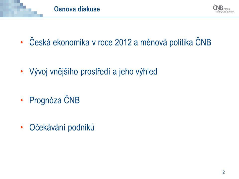 2 Osnova diskuse Česká ekonomika v roce 2012 a měnová politika ČNB Vývoj vnějšího prostředí a jeho výhled Prognóza ČNB Očekávání podniků